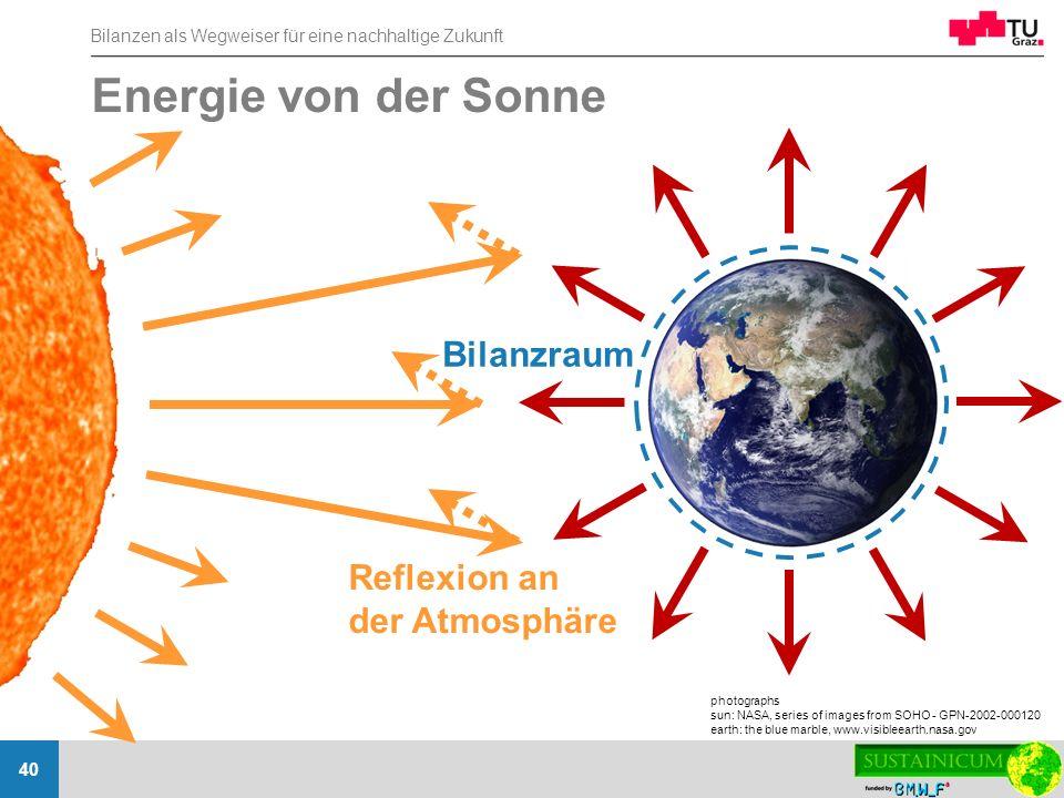 Bilanzen als Wegweiser für eine nachhaltige Zukunft 40 Energie von der Sonne photographs sun: NASA, series of images from SOHO - GPN-2002-000120 earth