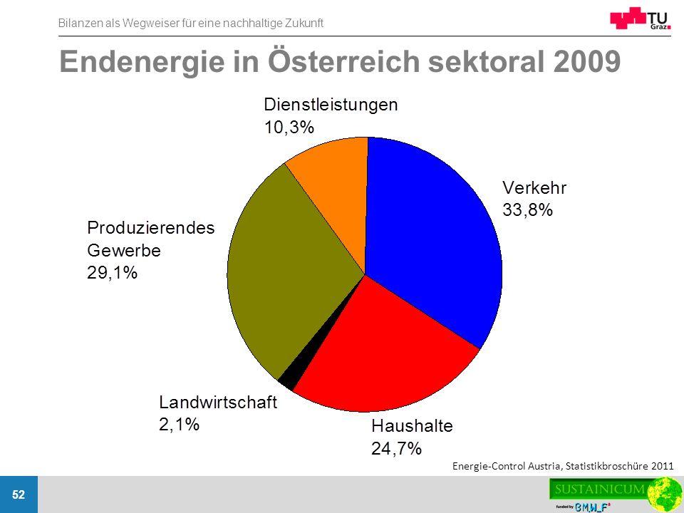 Bilanzen als Wegweiser für eine nachhaltige Zukunft 52 Endenergie in Österreich sektoral 2009 Energie-Control Austria, Statistikbroschüre 2011
