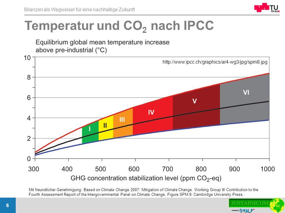 Bilanzen als Wegweiser für eine nachhaltige Zukunft 6 http://www.ipcc.ch/graphics/ar4-wg3/jpg/spm8.jpg Temperatur und CO 2 nach IPCC Mit freundlicher