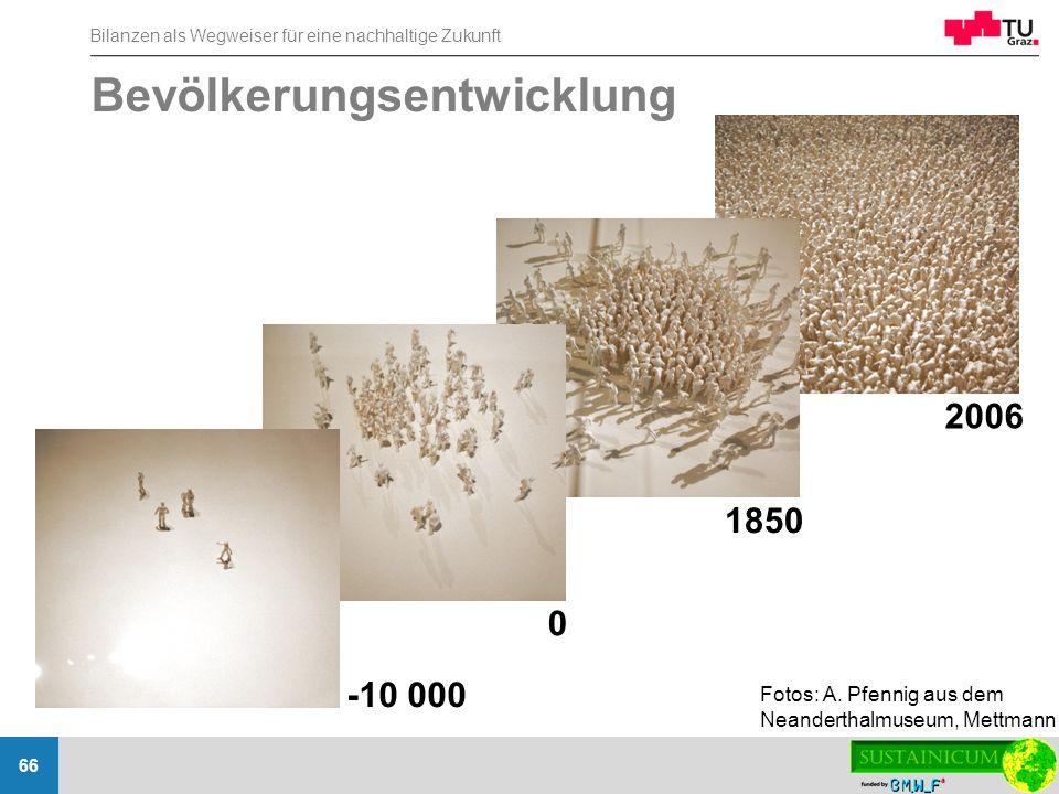 Bilanzen als Wegweiser für eine nachhaltige Zukunft 66 2006 1850 0 -10 000 Fotos: A. Pfennig aus dem Neanderthalmuseum, Mettmann Bevölkerungsentwicklu