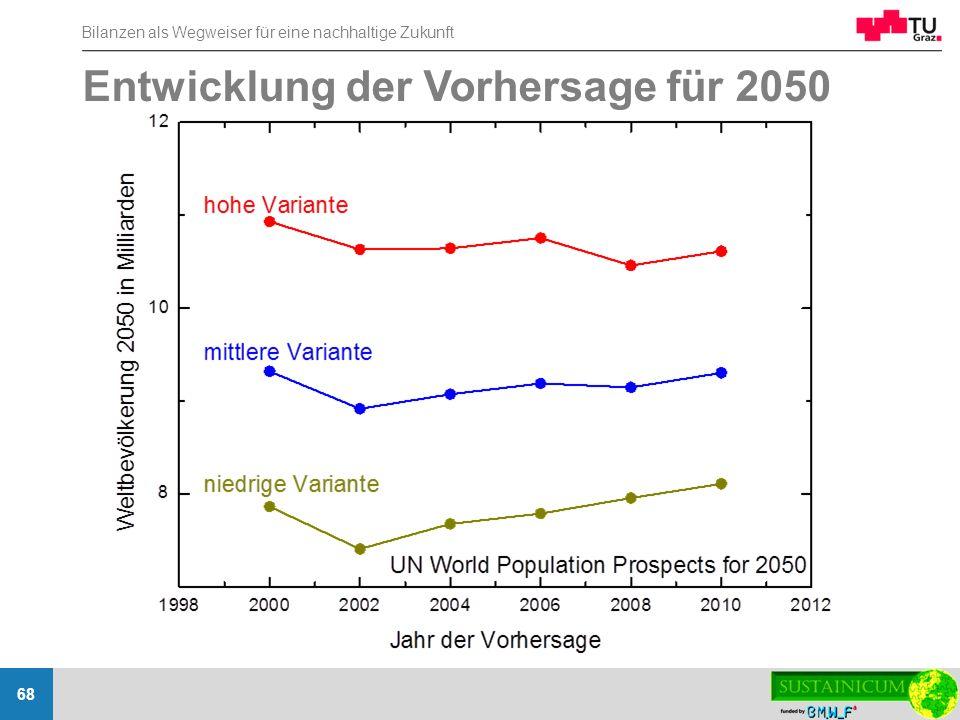 Bilanzen als Wegweiser für eine nachhaltige Zukunft 68 Entwicklung der Vorhersage für 2050