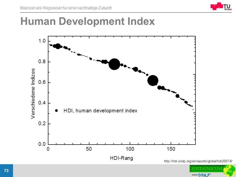 Bilanzen als Wegweiser für eine nachhaltige Zukunft 73 Human Development Index http://hdr.undp.org/en/reports/global/hdr2007-8/