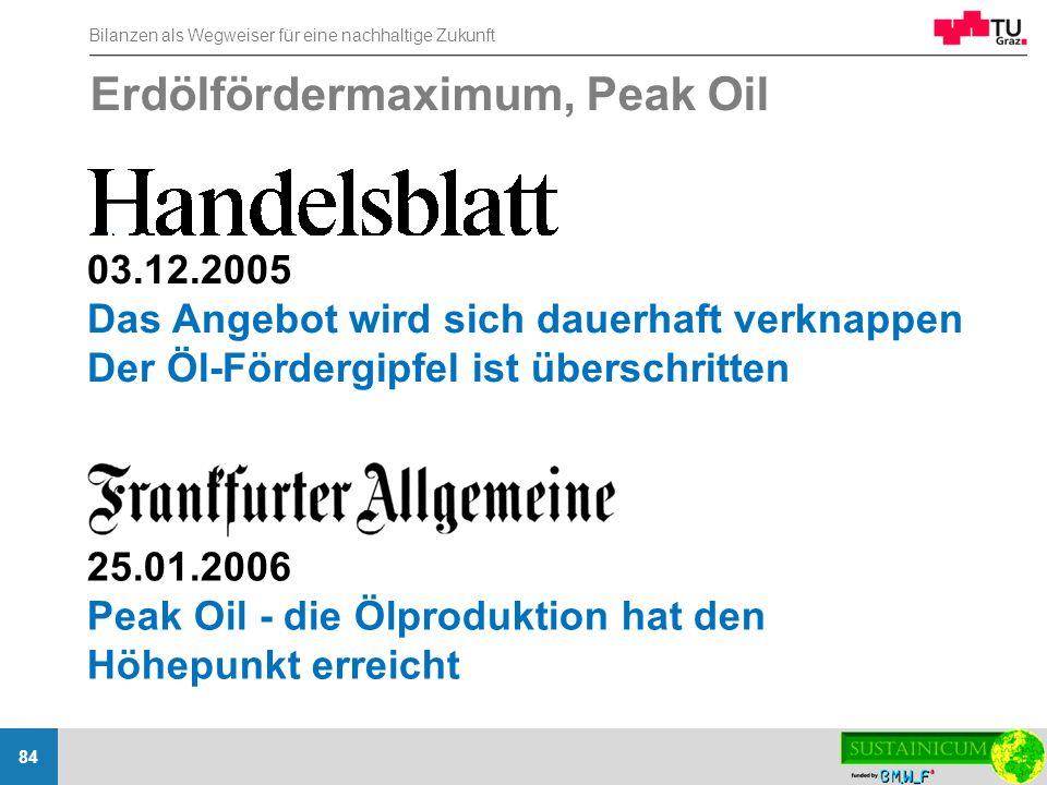 Bilanzen als Wegweiser für eine nachhaltige Zukunft 84 25.01.2006 Peak Oil - die Ölproduktion hat den Höhepunkt erreicht 03.12.2005 Das Angebot wird s