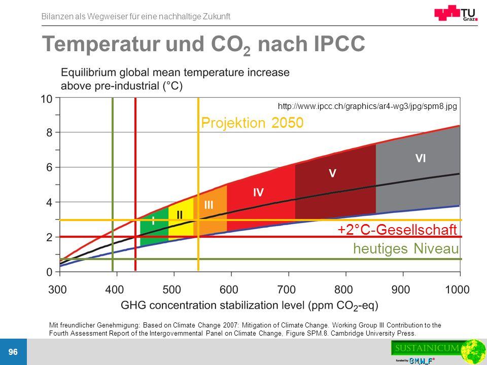 Bilanzen als Wegweiser für eine nachhaltige Zukunft 96 http://www.ipcc.ch/graphics/ar4-wg3/jpg/spm8.jpg Temperatur und CO 2 nach IPCC Mit freundlicher