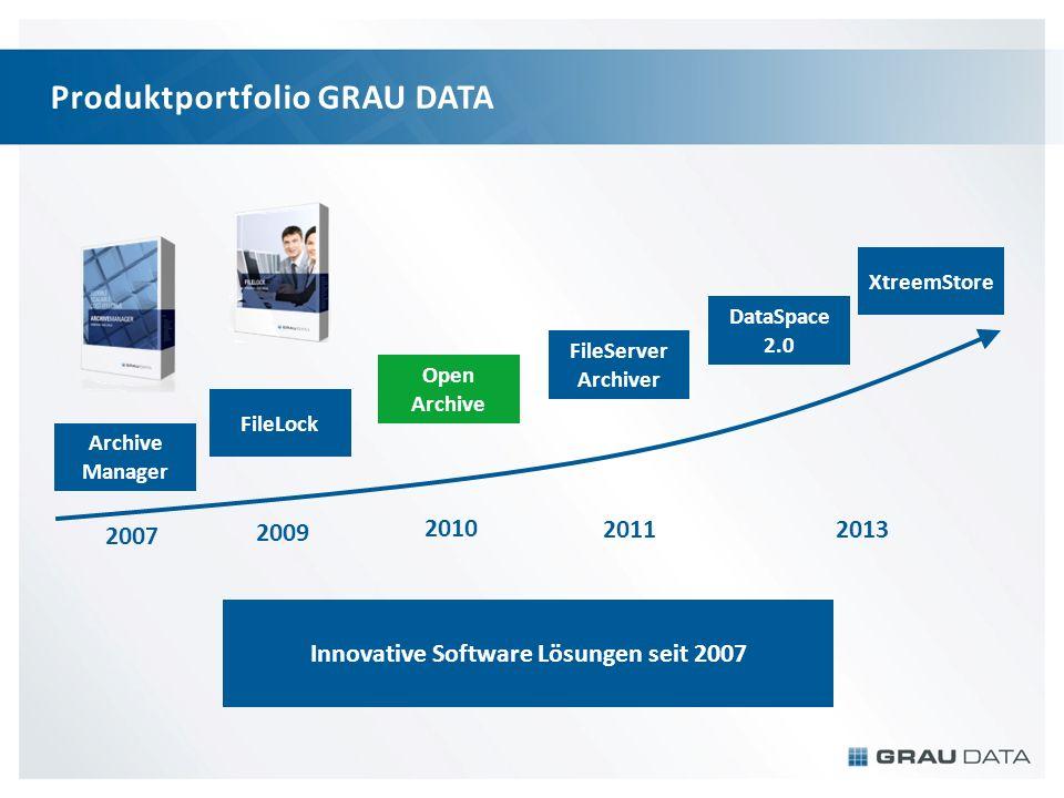 Produktportfolio GRAU DATA 2007 2010 2009 2011 2013 Archive Manager XtreemStore DataSpace 2.0 FileServer Archiver Open Archive FileLock Innovative Sof