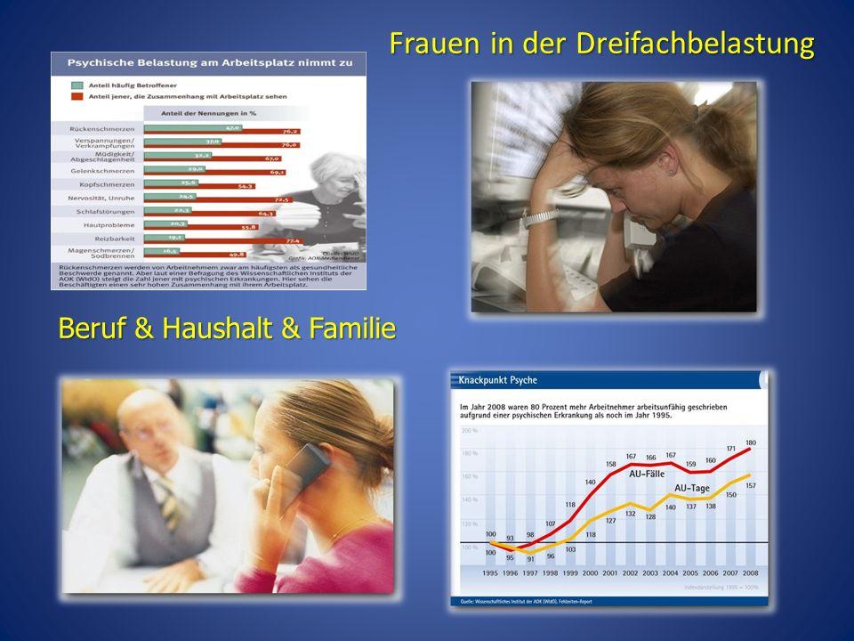 Frauen in der Dreifachbelastung Beruf & Haushalt & Familie Beruf & Haushalt & Familie