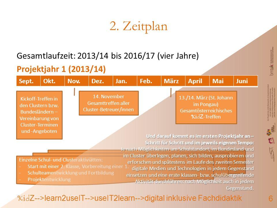 Einzelne Schul- und Clusteraktiviätten: -Start mit einer 2.