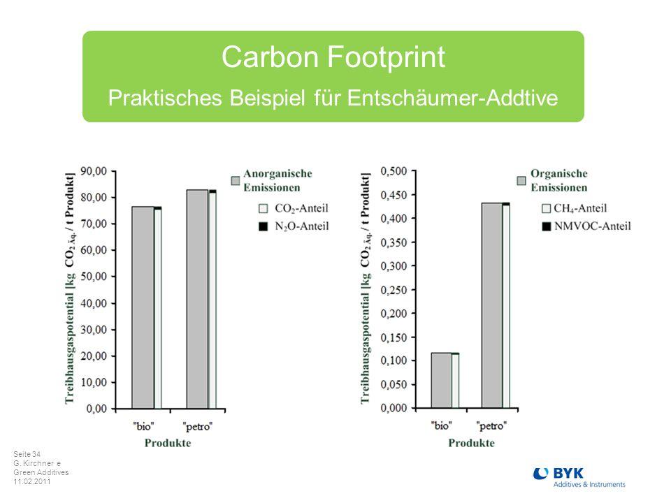 Seite 34 G. Kirchner et al. Green Additives 11.02.2011 Carbon Footprint Praktisches Beispiel für Entschäumer-Addtive