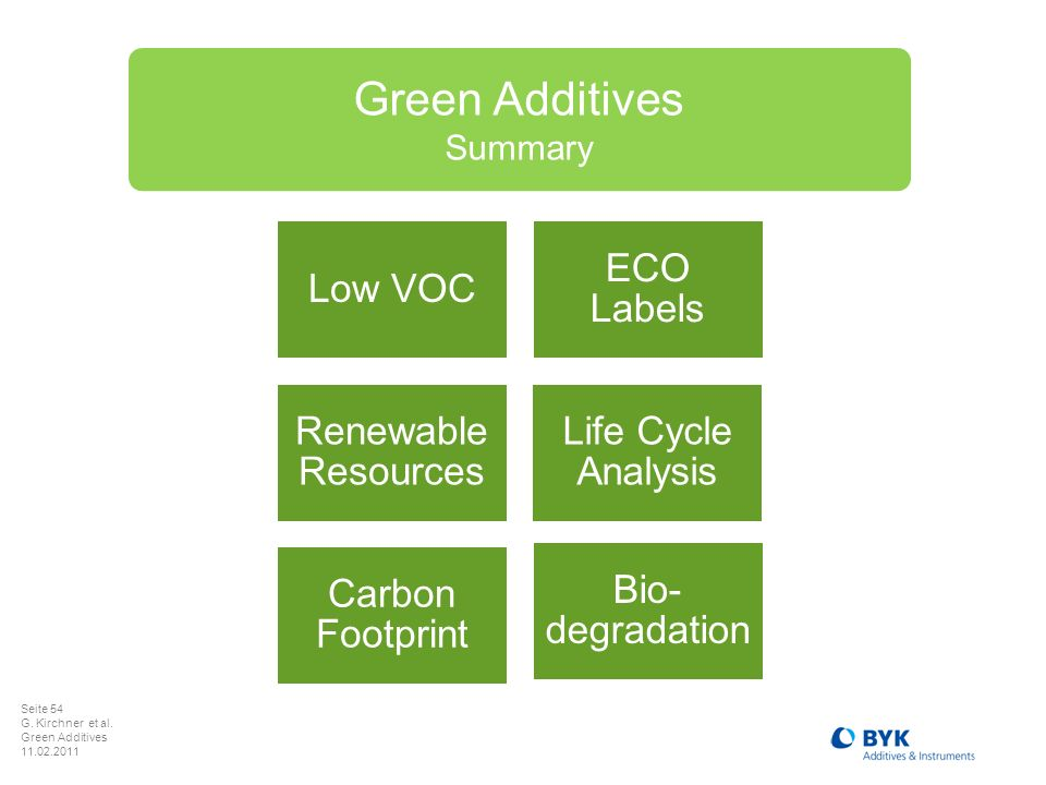 Seite 54 G. Kirchner et al. Green Additives 11.02.2011 Green Additives Summary Low VOC ECO Labels Renewable Resources Life Cycle Analysis Carbon Footp