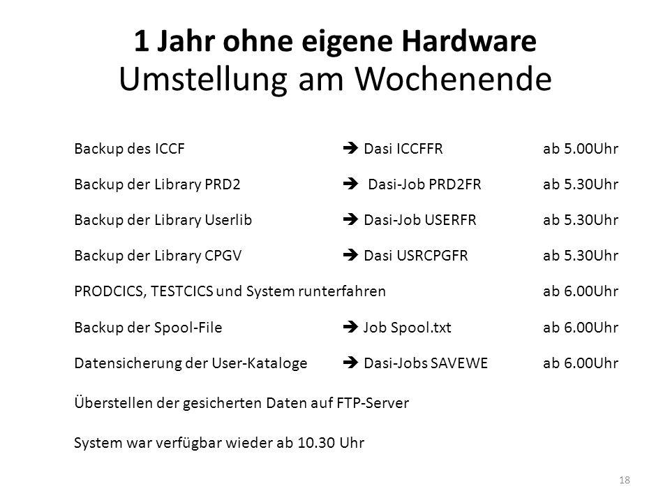 1 Jahr ohne eigene Hardware Umstellung am Wochenende Backup des ICCF Dasi ICCFFRab 5.00Uhr Backup der Library PRD2 Dasi-Job PRD2FR ab 5.30Uhr Backup d