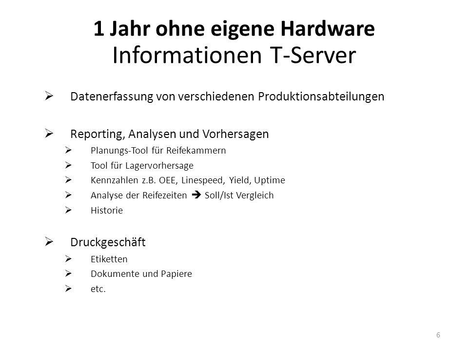 1 Jahr ohne eigene Hardware Schnittstellen 7 SAP -Armstrong Standard Multiprise POMA 2 Warehouse Management System Labor Informations- System WinCC