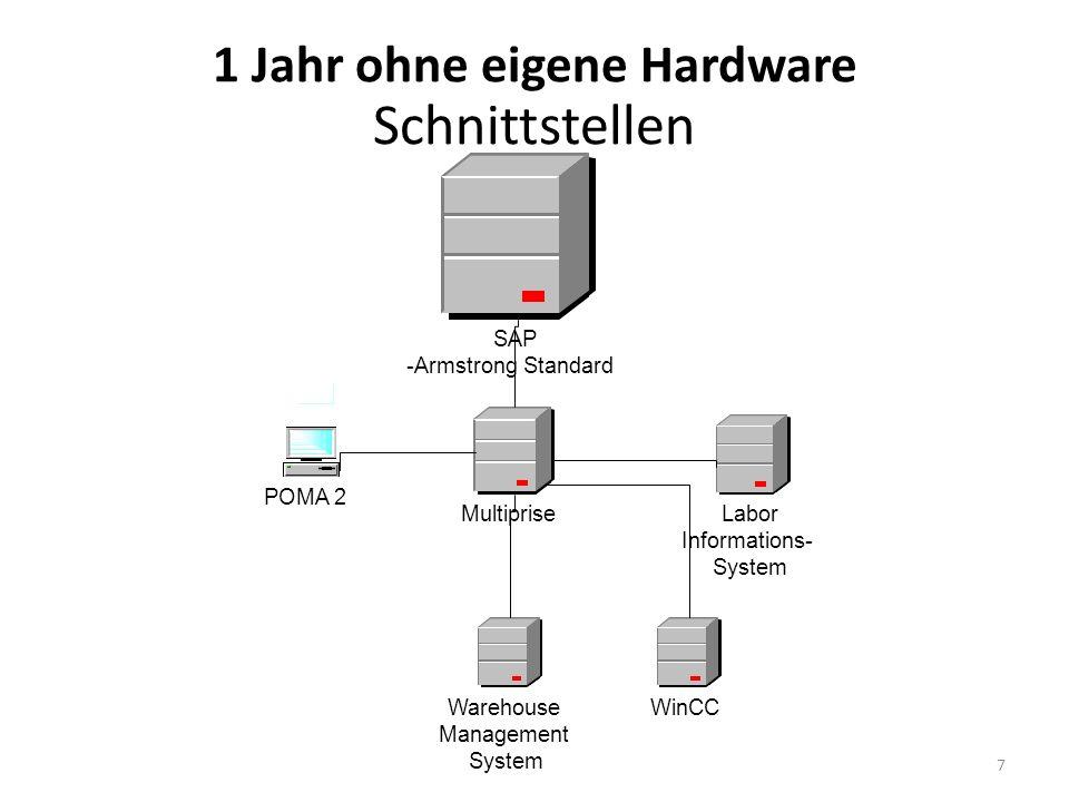1 Jahr ohne eigene Hardware Umstellung am Wochenende Backup des ICCF Dasi ICCFFRab 5.00Uhr Backup der Library PRD2 Dasi-Job PRD2FR ab 5.30Uhr Backup der Library Userlib Dasi-Job USERFR ab 5.30Uhr Backup der Library CPGV Dasi USRCPGFRab 5.30Uhr PRODCICS, TESTCICS und System runterfahrenab 6.00Uhr Backup der Spool-File Job Spool.txtab 6.00Uhr Datensicherung der User-Kataloge Dasi-Jobs SAVEWE ab 6.00Uhr Überstellen der gesicherten Daten auf FTP-Server System war verfügbar wieder ab 10.30 Uhr 18