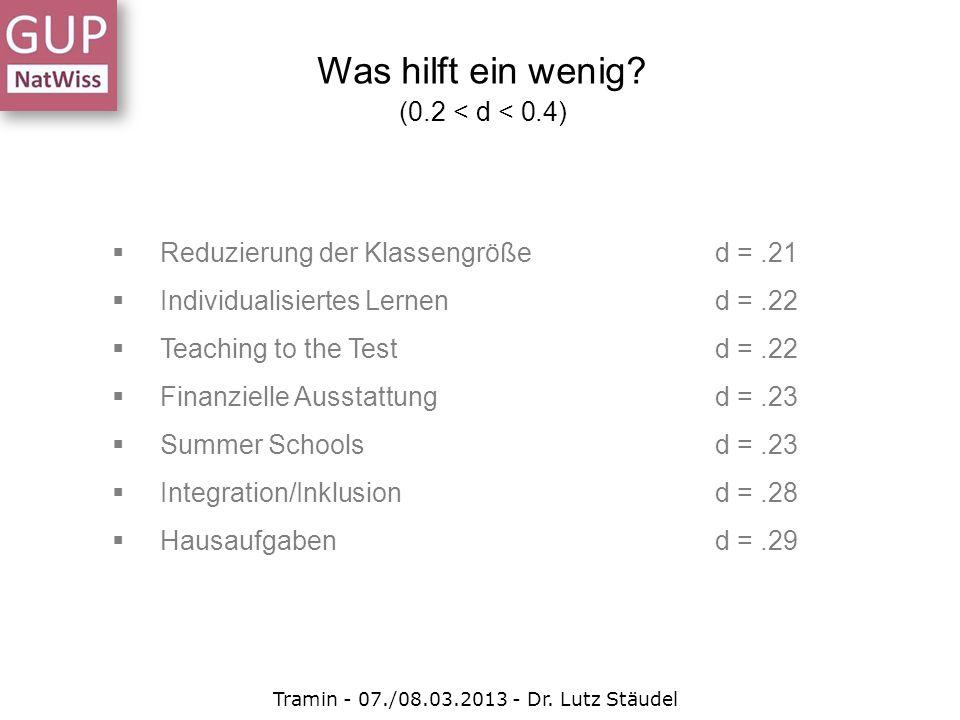 Reduzierung der Klassengrößed =.21 Individualisiertes Lernend =.22 Teaching to the Testd =.22 Finanzielle Ausstattungd =.23 Summer Schoolsd =.23 Integ