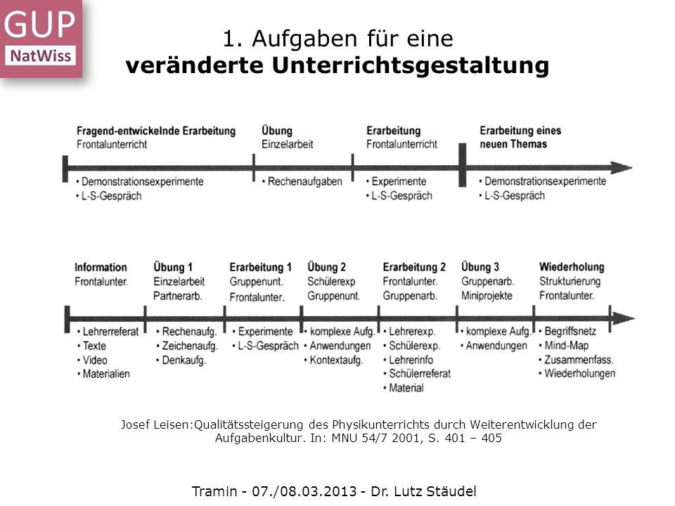 1. Aufgaben für eine veränderte Unterrichtsgestaltung Tramin - 07./08.03.2013 - Dr. Lutz Stäudel Josef Leisen:Qualitätssteigerung des Physikunterricht