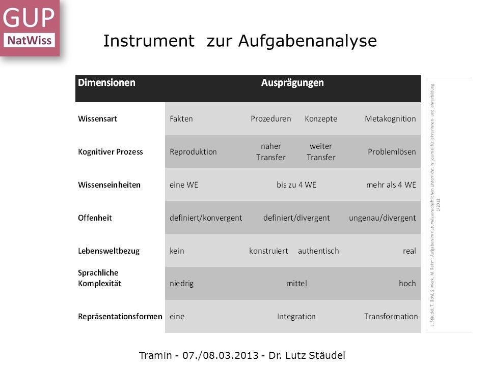 Instrument zur Aufgabenanalyse Tramin - 07./08.03.2013 - Dr. Lutz Stäudel