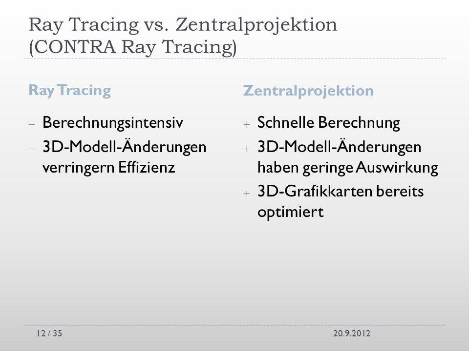 Ray Tracing vs. Zentralprojektion (CONTRA Ray Tracing) Ray Tracing Zentralprojektion Berechnungsintensiv 3D-Modell-Änderungen verringern Effizienz Sch