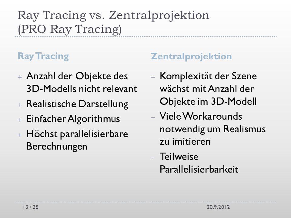 Ray Tracing vs. Zentralprojektion (PRO Ray Tracing) Ray Tracing Zentralprojektion Anzahl der Objekte des 3D-Modells nicht relevant Realistische Darste