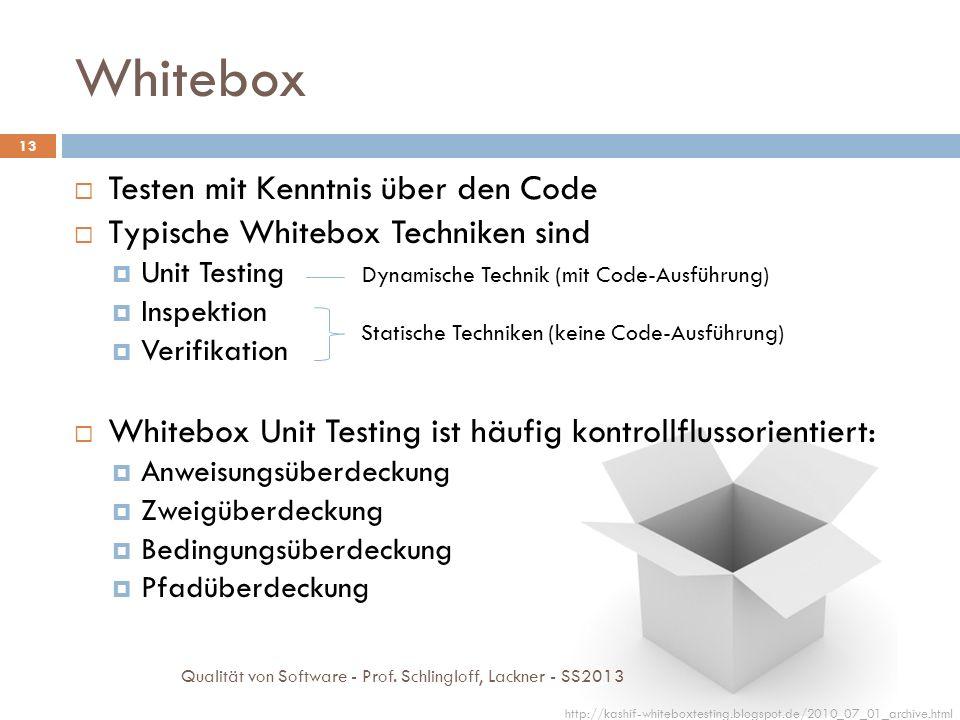 Whitebox Testen mit Kenntnis über den Code Typische Whitebox Techniken sind Unit Testing Dynamische Technik (mit Code-Ausführung) Inspektion Verifikat