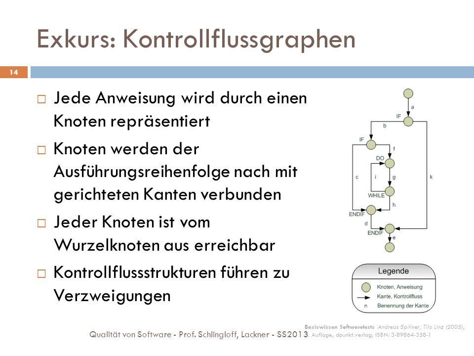 Exkurs: Kontrollflussgraphen 14 Jede Anweisung wird durch einen Knoten repräsentiert Knoten werden der Ausführungsreihenfolge nach mit gerichteten Kan
