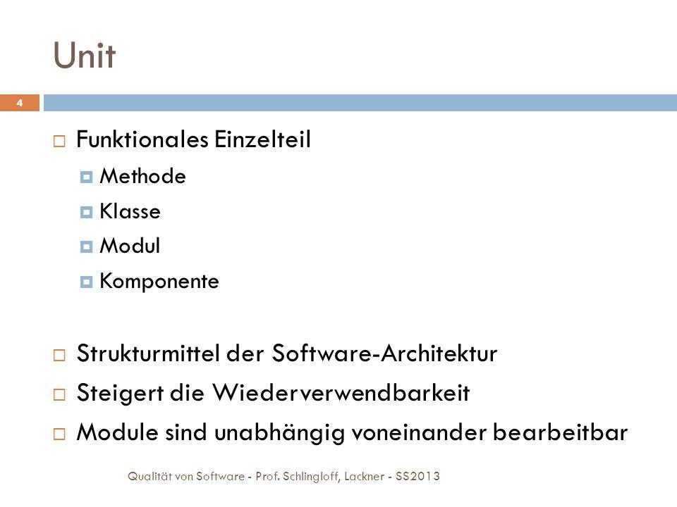 Unit 4 Funktionales Einzelteil Methode Klasse Modul Komponente Strukturmittel der Software-Architektur Steigert die Wiederverwendbarkeit Module sind u