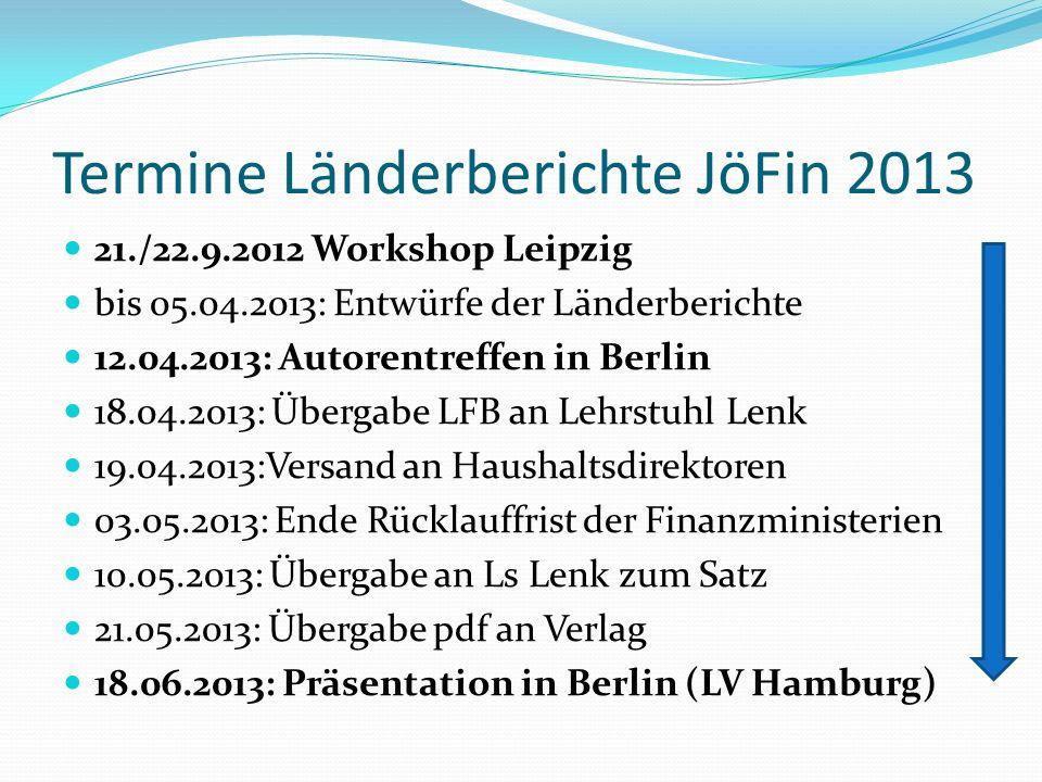 Termine Länderberichte JöFin 2013 21./22.9.2012 Workshop Leipzig bis 05.04.2013: Entwürfe der Länderberichte 12.04.2013: Autorentreffen in Berlin 18.0