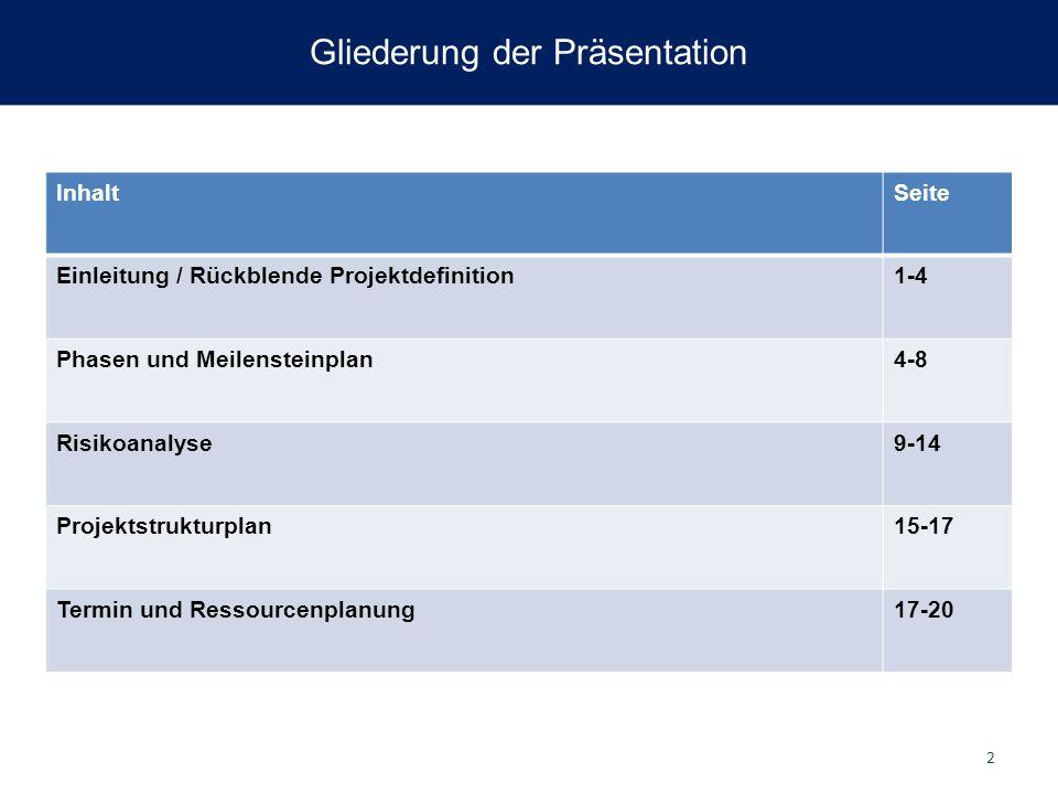 Gliederung der Präsentation InhaltSeite Einleitung / Rückblende Projektdefinition1-4 Phasen und Meilensteinplan4-8 Risikoanalyse9-14 Projektstrukturpl