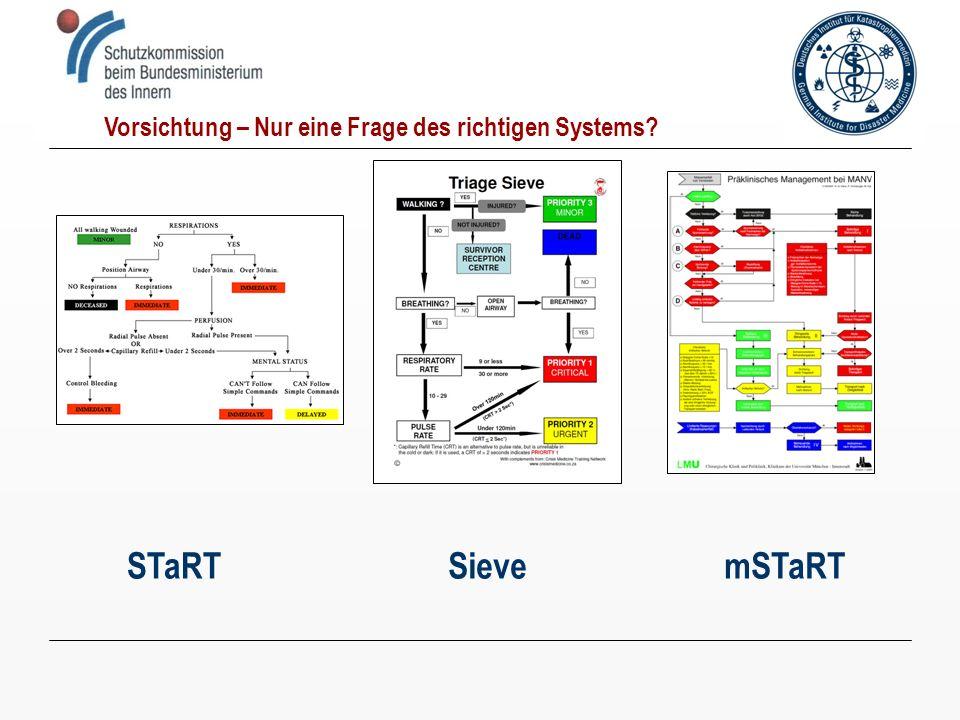 mSTaRT – Berfusfeuerwehr München Die Berufsfeuerwehr München übernimmt als einer der ersten Rettungsdienste in der BRD den mSTaRT- Algorithmus und integriert diesen in ein schlüssiges präklinisches Gesamtkonzept beim MANV.
