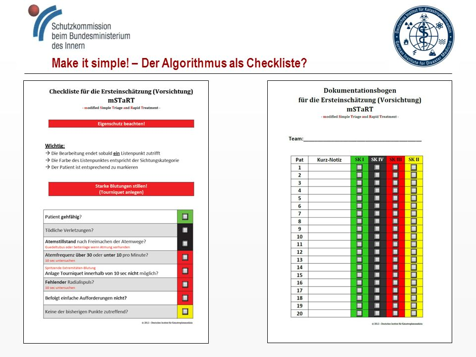 Make it simple! – Der Algorithmus als Checkliste?