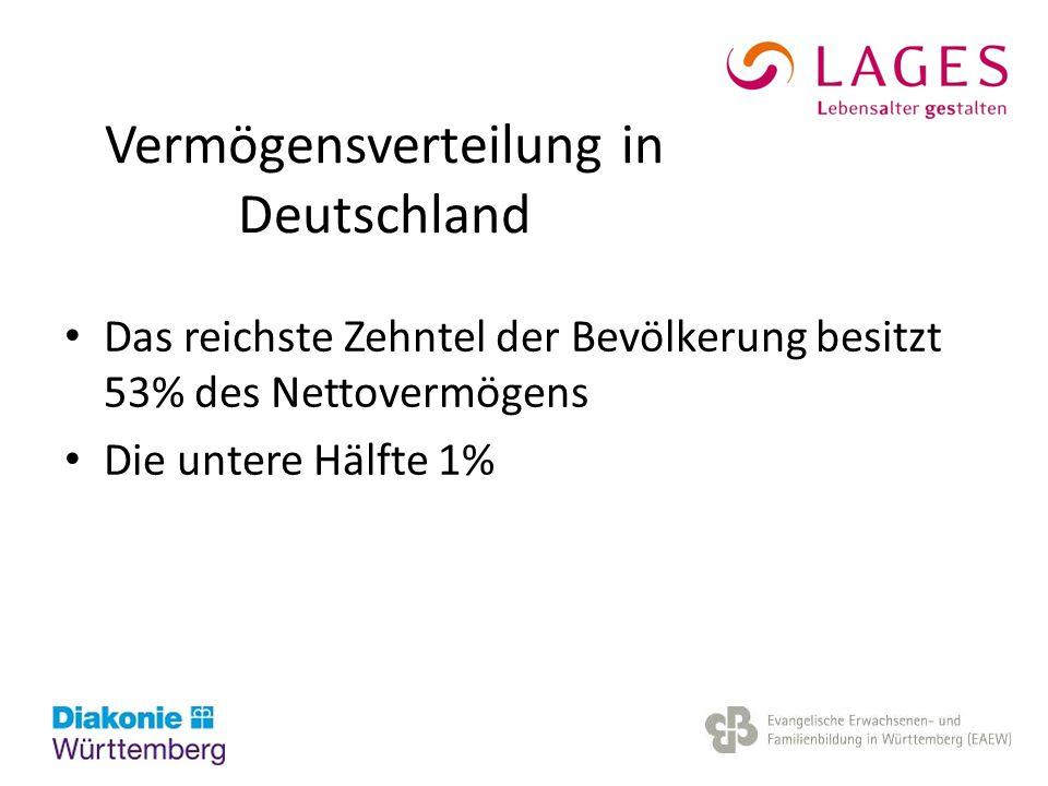 Vermögensverteilung in Deutschland Das reichste Zehntel der Bevölkerung besitzt 53% des Nettovermögens Die untere Hälfte 1%