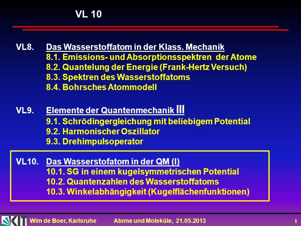Wim de Boer, Karlsruhe Atome und Moleküle, 21.05.2013 1 VL8.Das Wasserstoffatom in der Klass. Mechanik 8.1. Emissions- und Absorptionsspektren der Ato