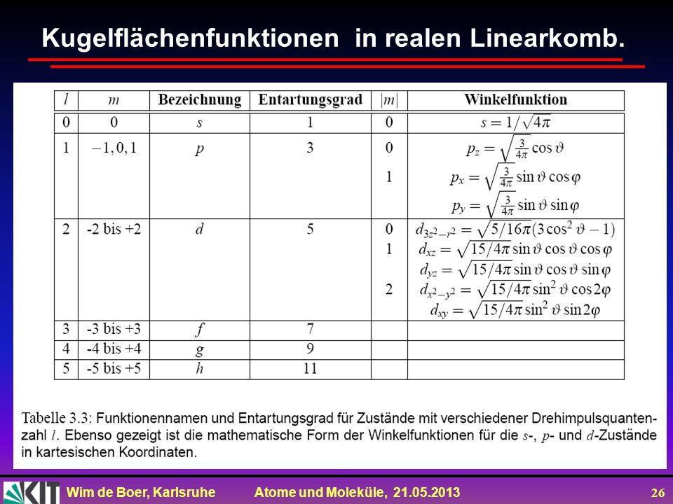 Wim de Boer, Karlsruhe Atome und Moleküle, 21.05.2013 26 Kugelflächenfunktionen in realen Linearkomb.
