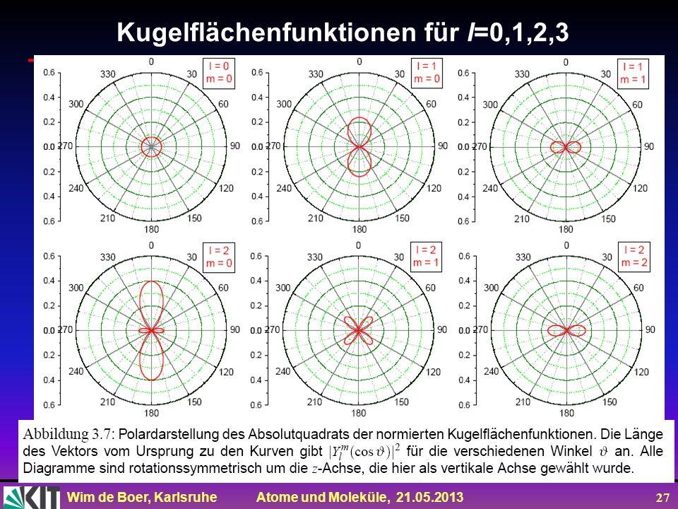 Wim de Boer, Karlsruhe Atome und Moleküle, 21.05.2013 27 Kugelflächenfunktionen für l=0,1,2,3