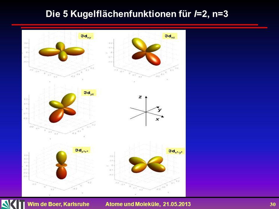 Wim de Boer, Karlsruhe Atome und Moleküle, 21.05.2013 30 Die 5 Kugelflächenfunktionen für l=2, n=3