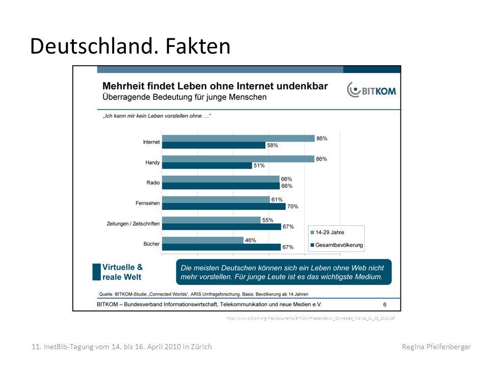 Deutschland. Fakten 11. InetBib-Tagung vom 14. bis 16. April 2010 in Zürich Regina Pfeifenberger http://www.bitkom.org/files/documents/BITKOM-Praesent