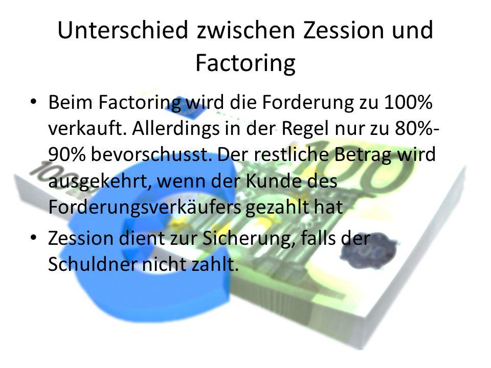 Unterschied zwischen Zession und Factoring Beim Factoring wird die Forderung zu 100% verkauft. Allerdings in der Regel nur zu 80%- 90% bevorschusst. D