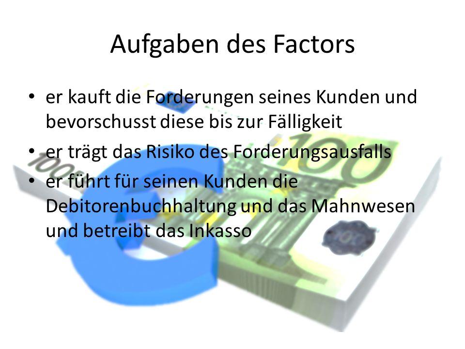 Für wen ist Factoring interessant.