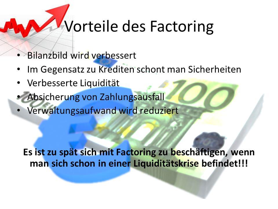 Factoring Kosten Abhängig vom Jahresumsatz und der Anzahl der Rechnungen werden Gebühren zwischen 0,1 % und 1,5 % des Jahresumsatzes verrechnet dazu kommt ein Factor-Zins (5 % bis 7 %) für die durch die Refinanzierungskosten der Factor-Bank und die Kosten für das Einziehen des Rechnungsbetrags an den Staat ist - wie bei einem Kredit - eine Gebühr von 0,8 % zu entrichten In Krisenzeiten steigen die Kosten erheblich!!!