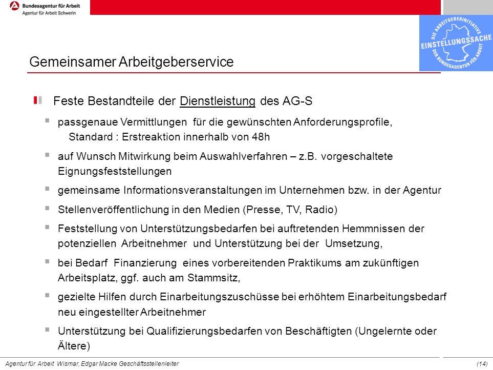 Agentur für Arbeit Wismar, Edgar Macke Geschäftsstellenleiter ( 14 ) Feste Bestandteile der Dienstleistung des AG-S passgenaue Vermittlungen für die g