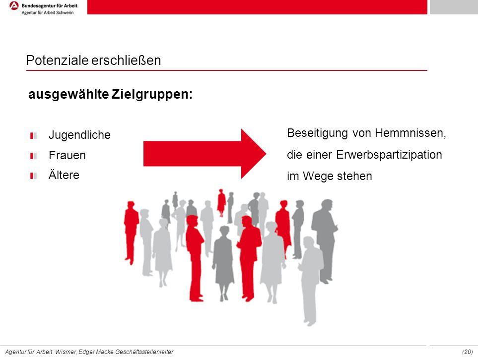 Agentur für Arbeit Wismar, Edgar Macke Geschäftsstellenleiter ( 20 ) Potenziale erschließen ausgewählte Zielgruppen: Jugendliche Frauen Ältere Beseiti
