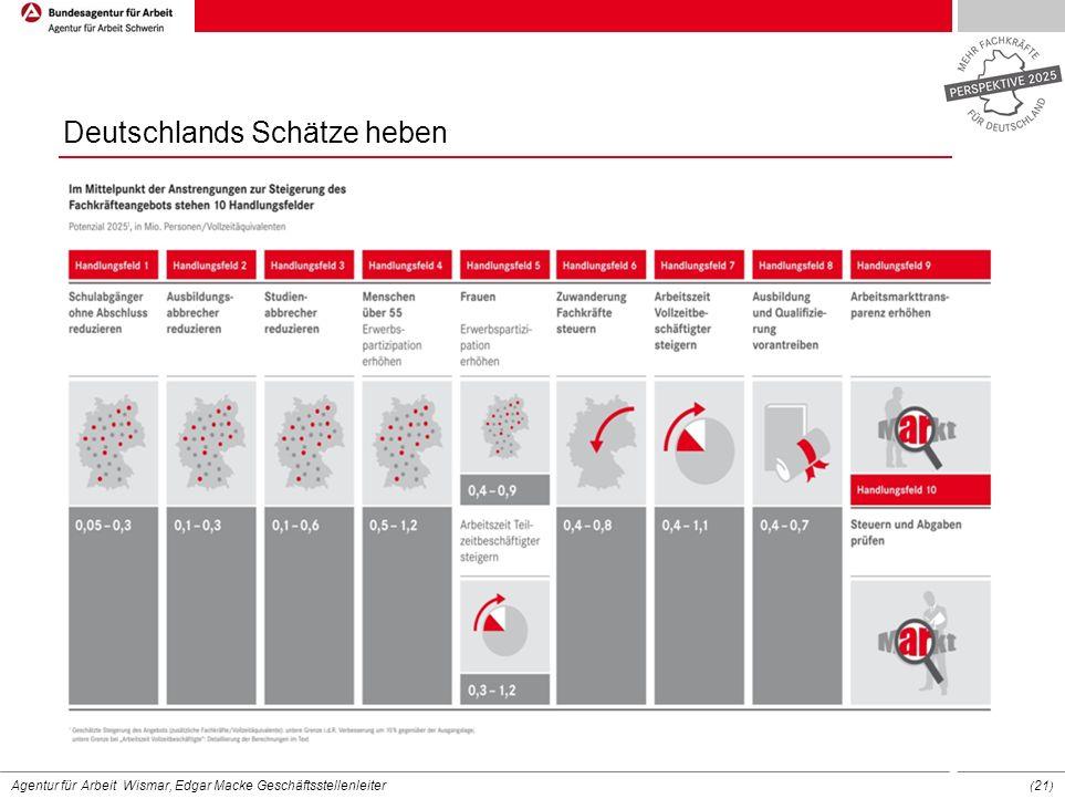 Agentur für Arbeit Wismar, Edgar Macke Geschäftsstellenleiter ( 21 ) Deutschlands Schätze heben