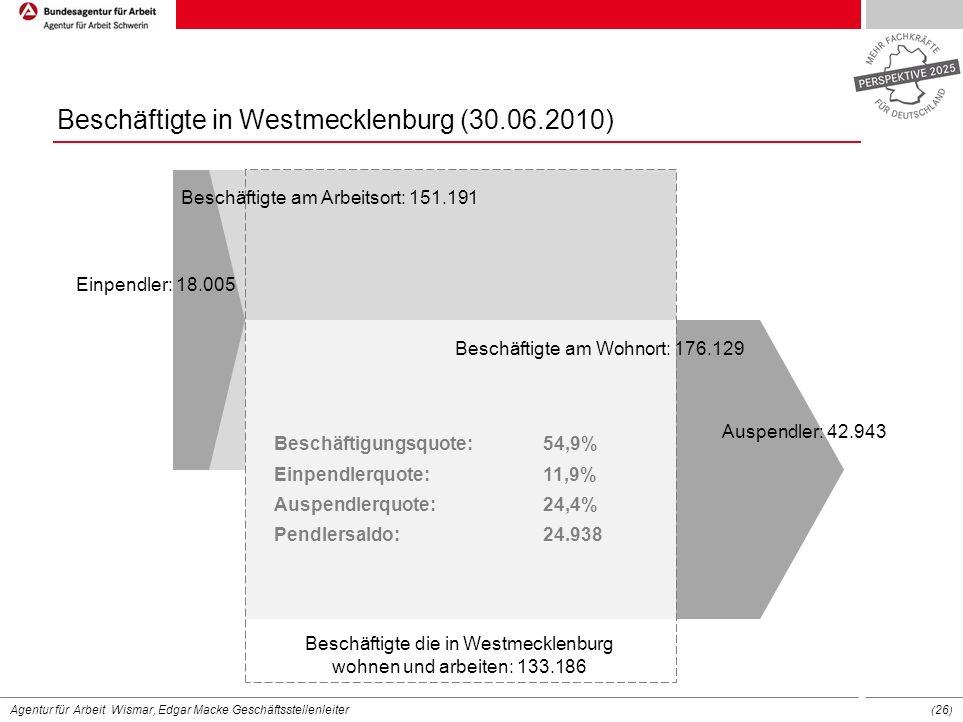 Agentur für Arbeit Wismar, Edgar Macke Geschäftsstellenleiter ( 26 ) Beschäftigte in Westmecklenburg (30.06.2010) Beschäftigte am Arbeitsort: 151.191