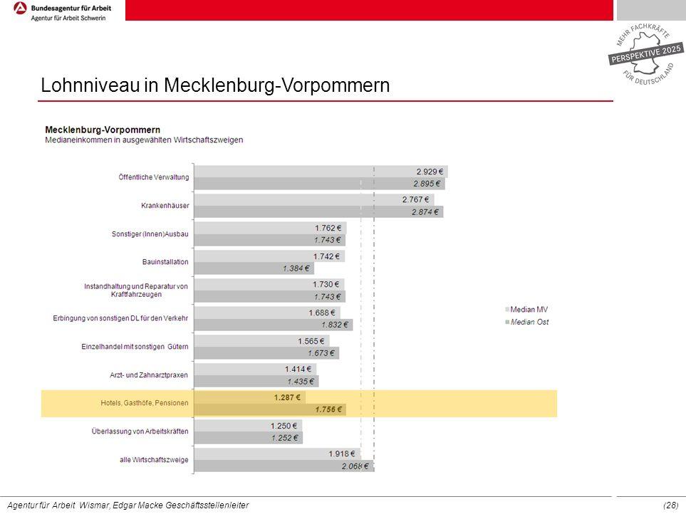 Agentur für Arbeit Wismar, Edgar Macke Geschäftsstellenleiter ( 28 ) Lohnniveau in Mecklenburg-Vorpommern Medianeinkommen in ausgewählten Wirtschaftsz