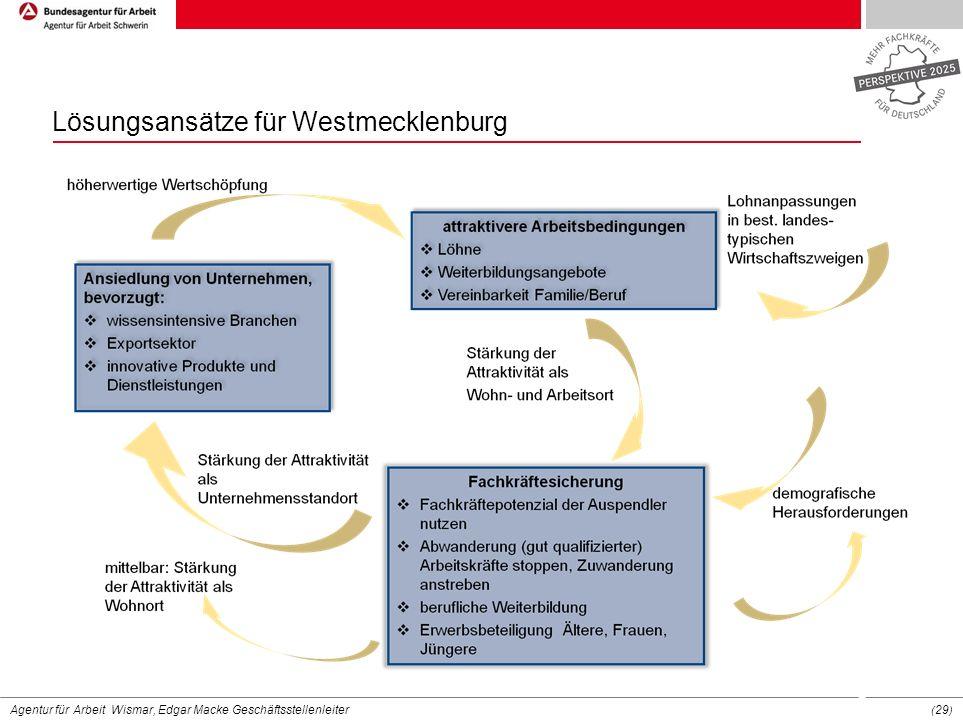 Agentur für Arbeit Wismar, Edgar Macke Geschäftsstellenleiter ( 29 ) Lösungsansätze für Westmecklenburg