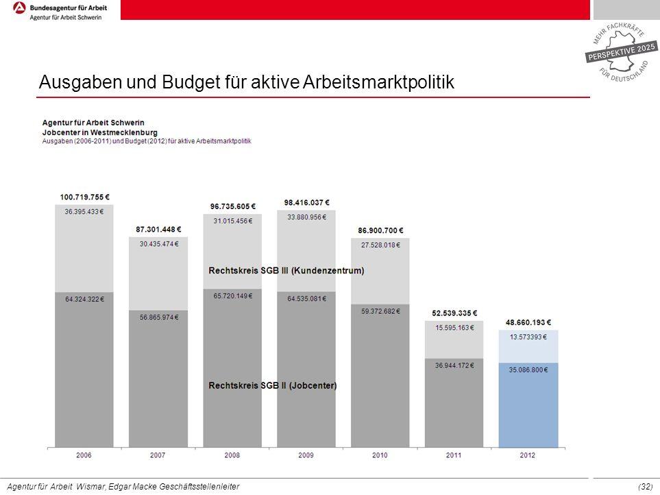Agentur für Arbeit Wismar, Edgar Macke Geschäftsstellenleiter ( 32 ) Ausgaben und Budget für aktive Arbeitsmarktpolitik