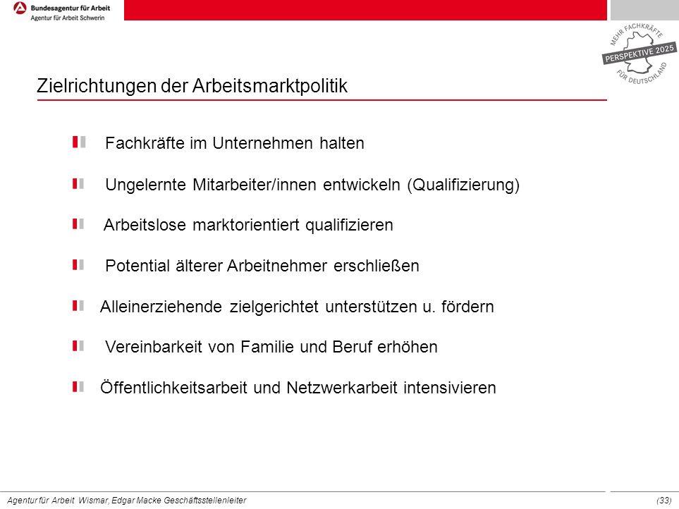 Agentur für Arbeit Wismar, Edgar Macke Geschäftsstellenleiter ( 33 ) Zielrichtungen der Arbeitsmarktpolitik Fachkräfte im Unternehmen halten Ungelernt