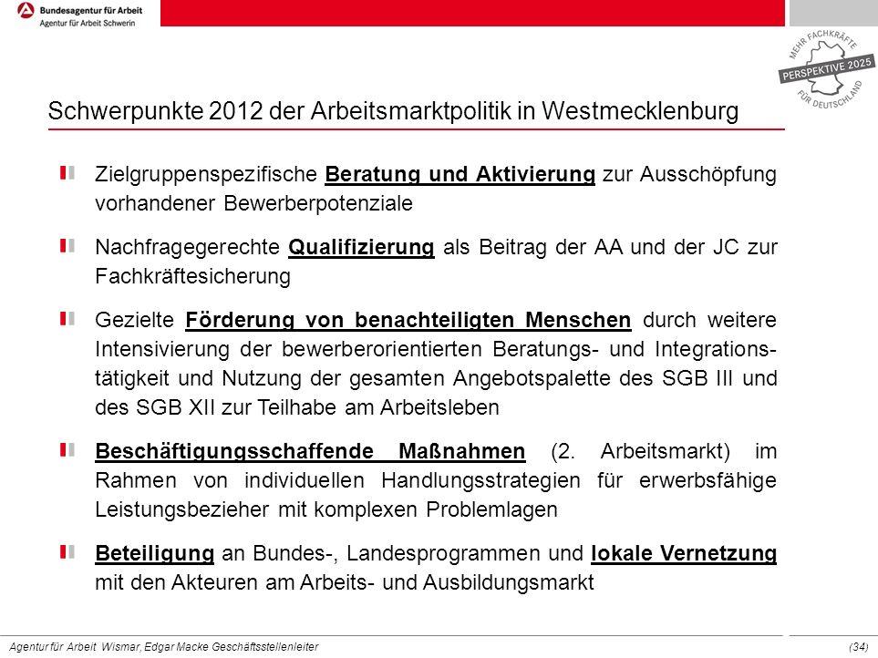 Agentur für Arbeit Wismar, Edgar Macke Geschäftsstellenleiter ( 34 ) Schwerpunkte 2012 der Arbeitsmarktpolitik in Westmecklenburg Zielgruppenspezifisc
