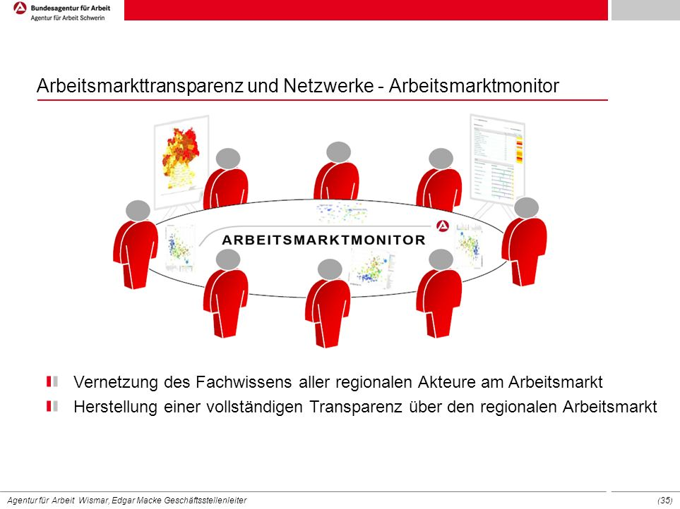 Agentur für Arbeit Wismar, Edgar Macke Geschäftsstellenleiter ( 35 ) Arbeitsmarkttransparenz und Netzwerke - Arbeitsmarktmonitor Vernetzung des Fachwi