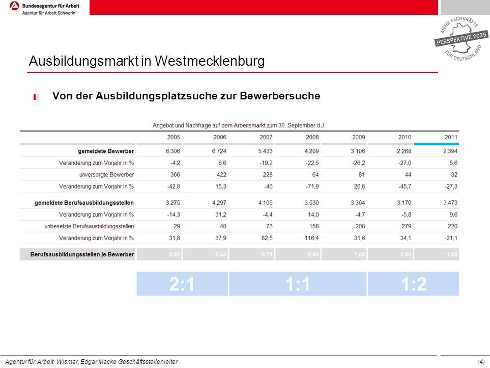 Agentur für Arbeit Wismar, Edgar Macke Geschäftsstellenleiter (4)(4) Ausbildungsmarkt in Westmecklenburg Von der Ausbildungsplatzsuche zur Bewerbersuc
