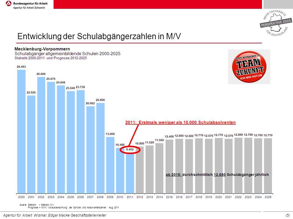 Agentur für Arbeit Wismar, Edgar Macke Geschäftsstellenleiter (5)(5) Entwicklung der Schulabgängerzahlen in M/V Quelle: Statistik – Statistik MV Quell