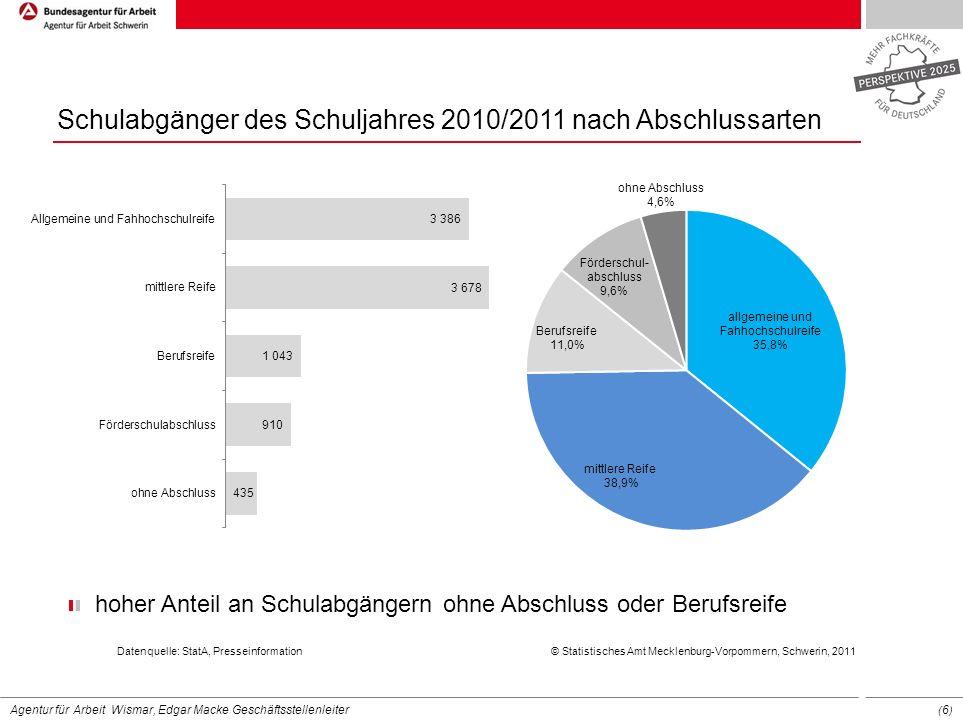 Agentur für Arbeit Wismar, Edgar Macke Geschäftsstellenleiter (6)(6) Schulabgänger des Schuljahres 2010/2011 nach Abschlussarten Datenquelle: StatA, P